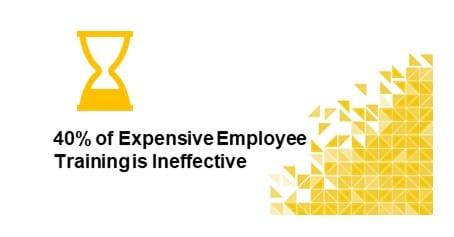 Employee Trainings and reasons behind ineffieciency
