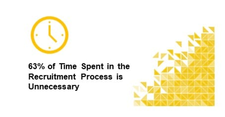 63% of Time Spent in the Recruitment Process is Unnecessary
