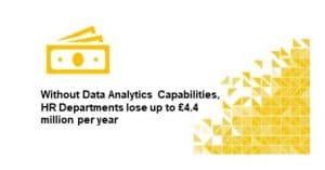 Without Data Analytics Capabilities, HR Departments lose up to £4.4 million per year
