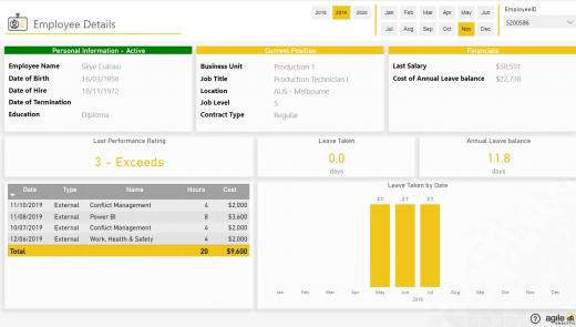 Agile HR Analytics 3.0-Employee Details