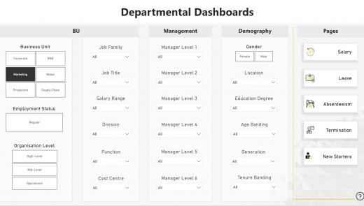 HR4.0 Departmental dashboards image